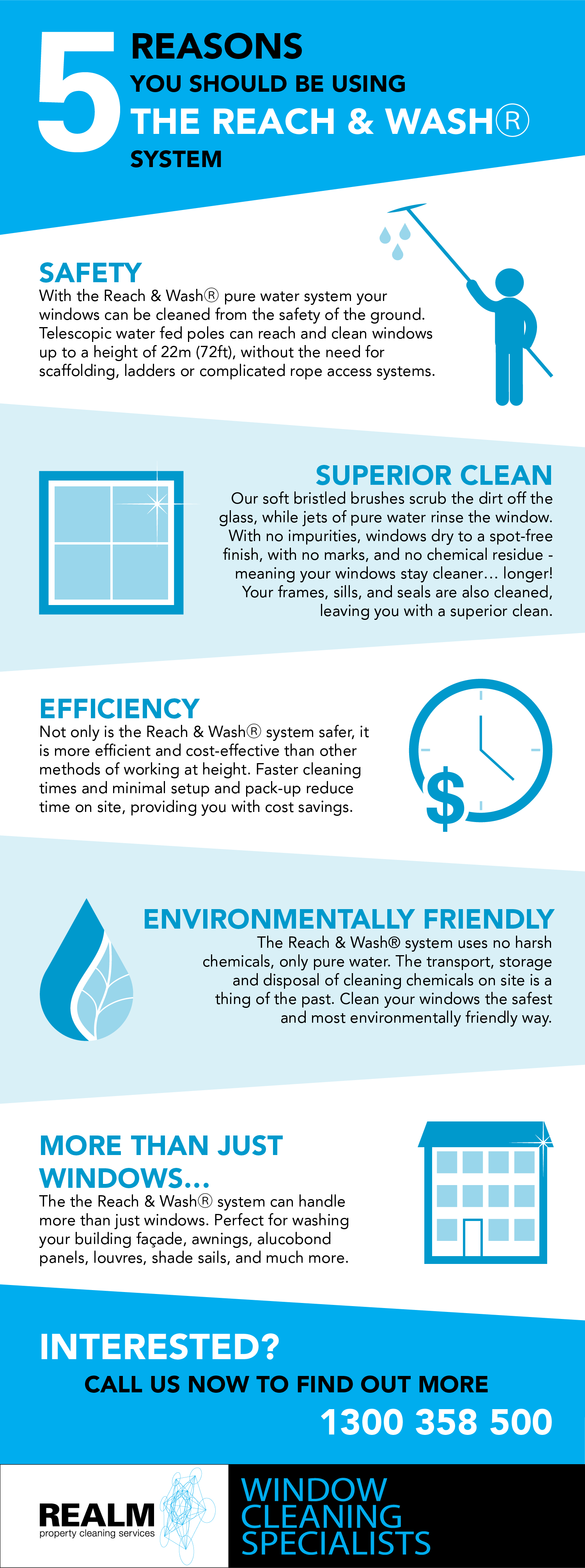 5 Reasons you should be using the Reach & Wash window cleaning system - INFOGRAPHIC