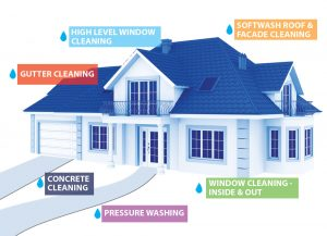 House/Home Domestic Window Cleaning Services